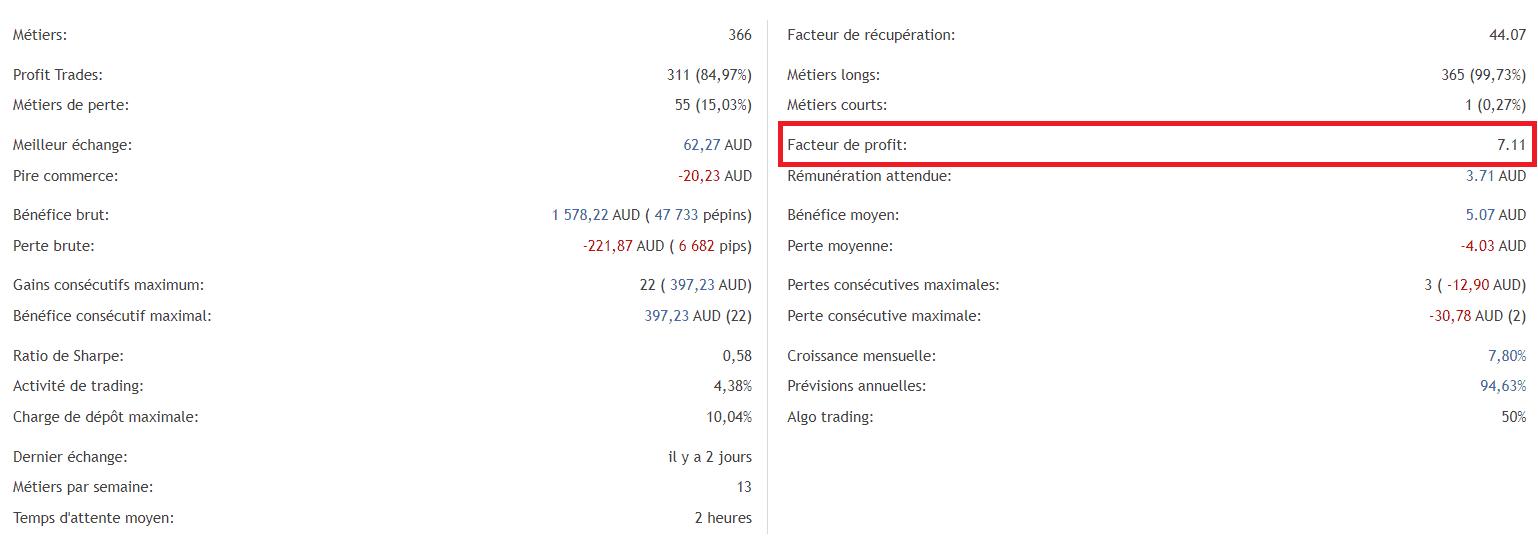 Statistiques Meta Trader